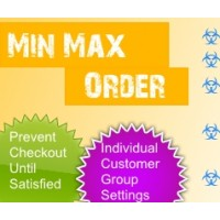 Minimum / Maximum Order Limits Pro (1.5.x/2.x.x)