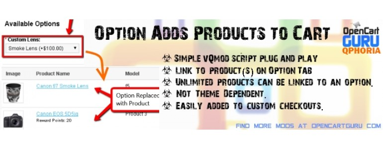 Option Links Product